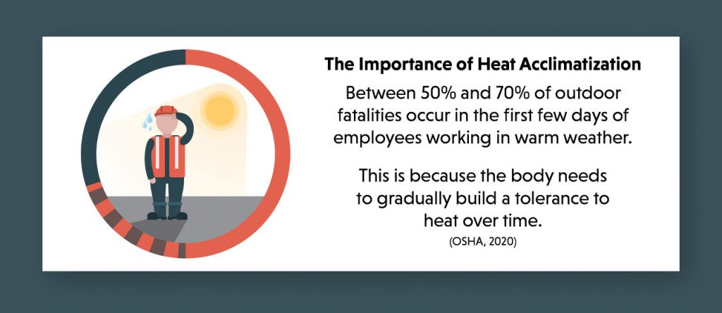 The-Importance-of-Heat-Acclimation-Schauer-Group